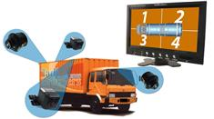 360 Degree Truck Camera System for Surround View with DVR (4 Cameras)
