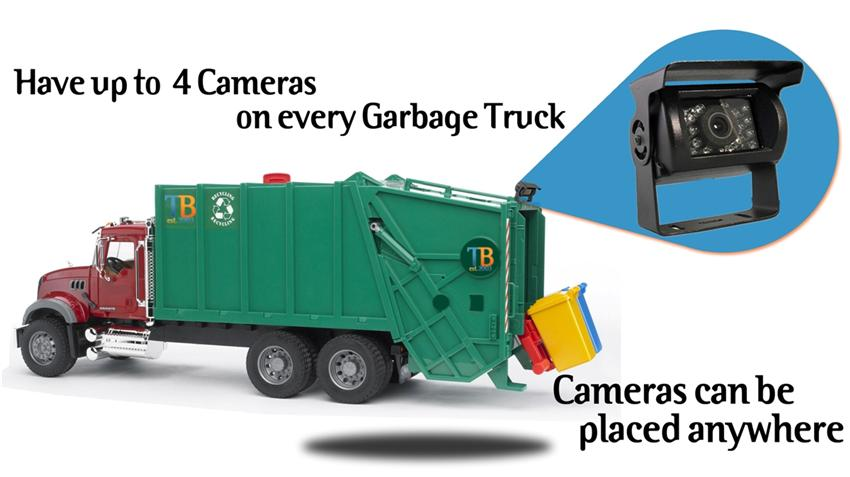 Garbage Truck Backup Camera System
