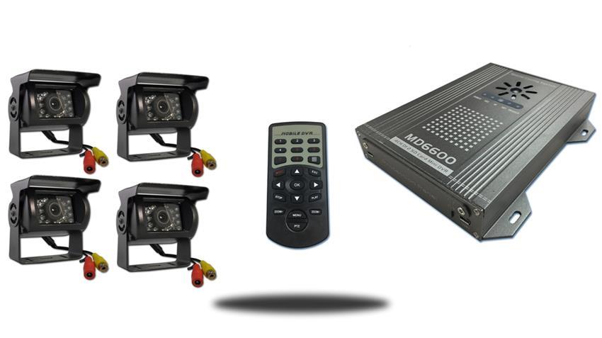 DVR with Cameras