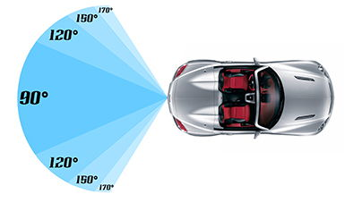 backup-camera-viewing-angles-diagram