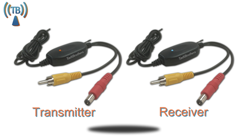 Wireless Transmitters for Backup Camera