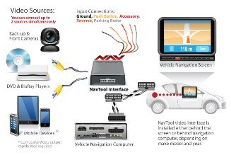 saturn rear view camera backup system
