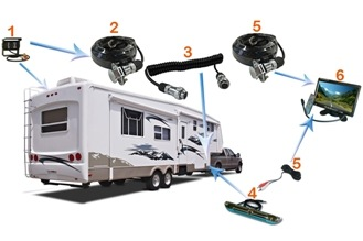 5th wheel backup camera system wiring diagram