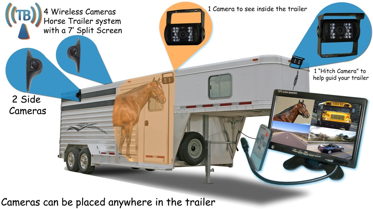 Horse Trailer Backup System With 4 Wireless Cameras And