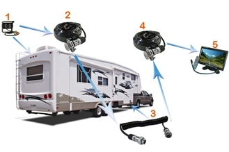 7a2a93a5 17d5 485c 8815 601879f77935 trailer backup camera kit with hitch quick disconnect cable  at mifinder.co