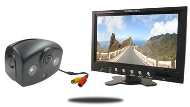 Panoramic Backup Camera Kit