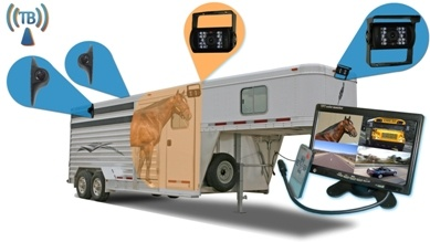 Horse Trailer Backup Systems